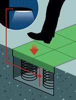 Une source d'énergie alternative : la piézoélectricité !