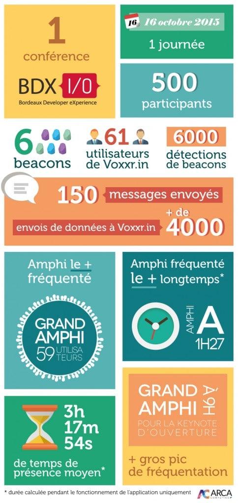 infographie_bdxio