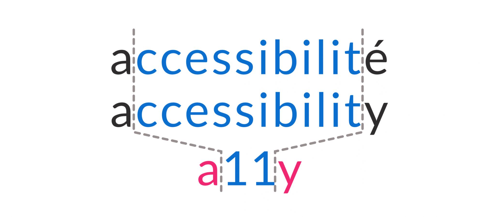 Accessibilité, ou a11y